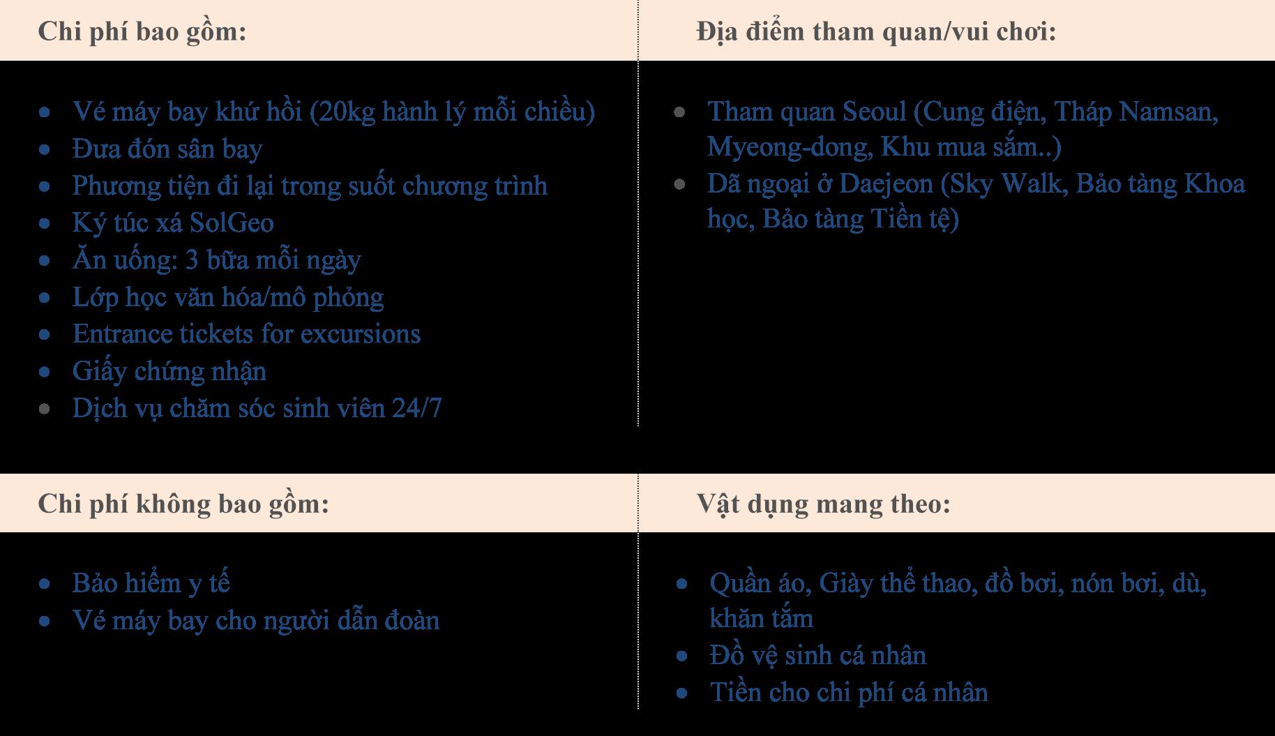 chi-phi-chuong-trinh